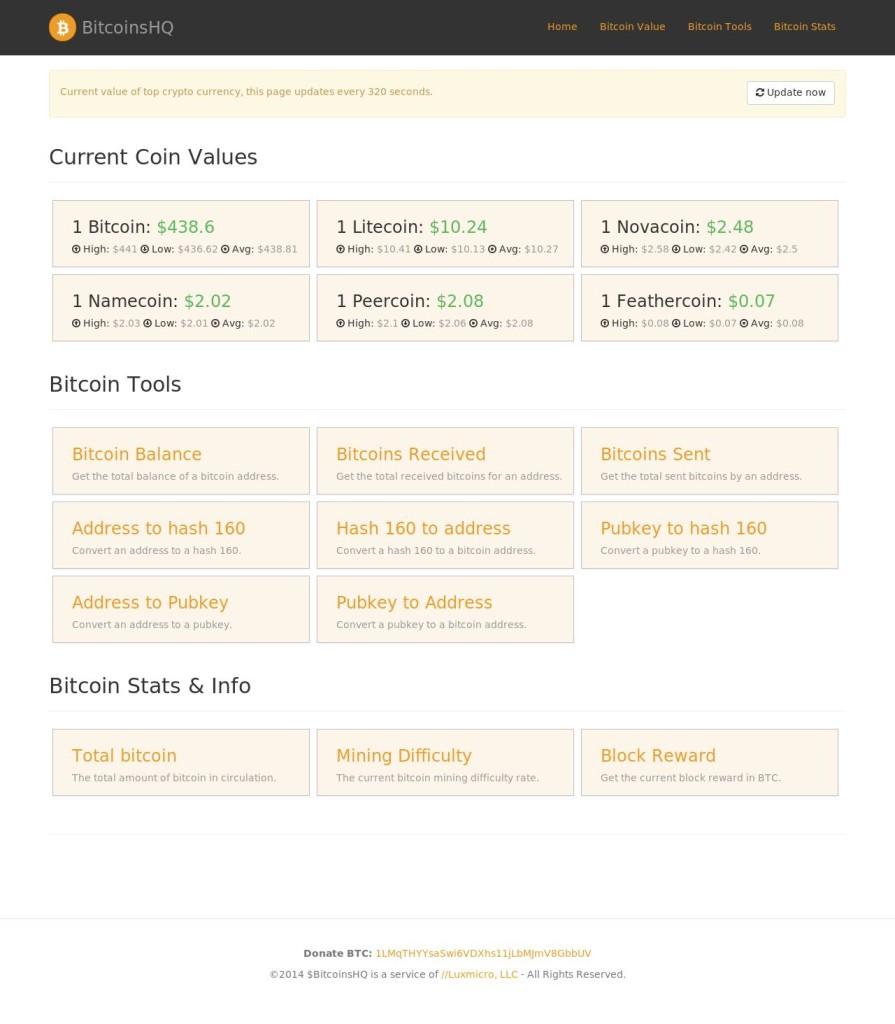 bitcoinshq